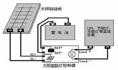 太阳能控制器接线图